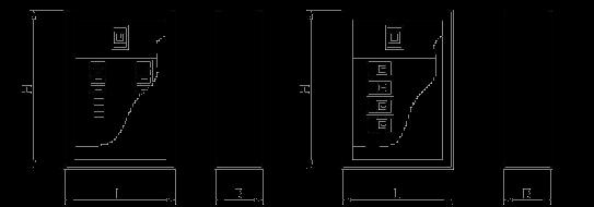 Пункты распределительные серии ПР11 конструкция